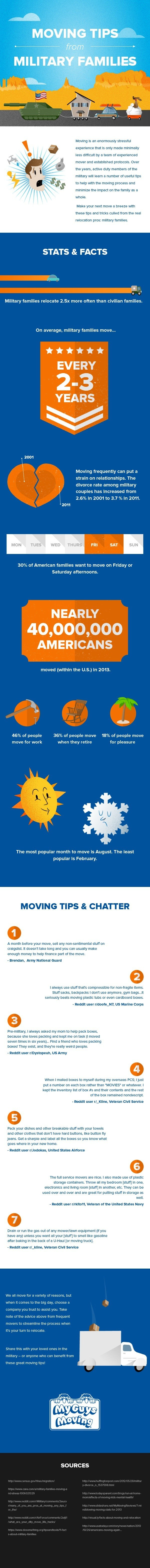http://myguysmoving.com/moving-advice/images/mgm-infographic.jpg